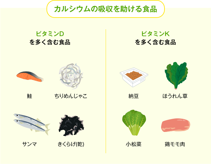 を 伸ばす 食べ物 身長